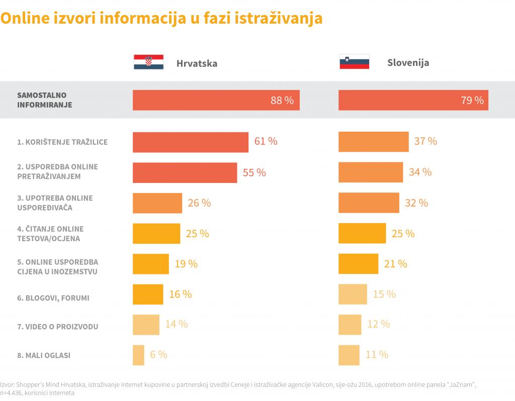 hrvatska_vs_slovenija